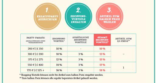 Oktober shopping Vorteile (2)