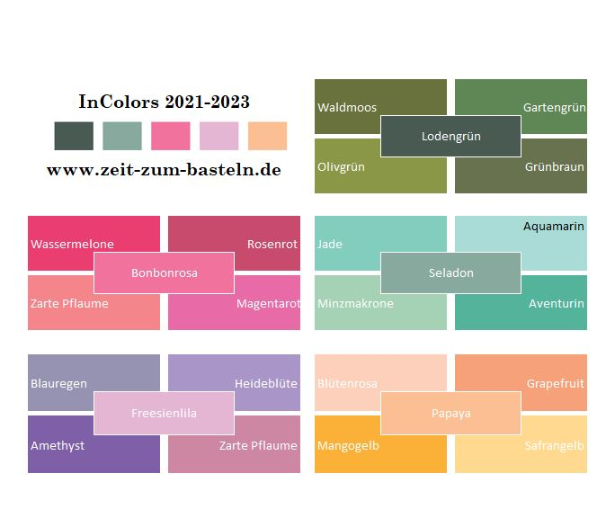 InColor 2021-2023 Stampin Up - Farbvergleich